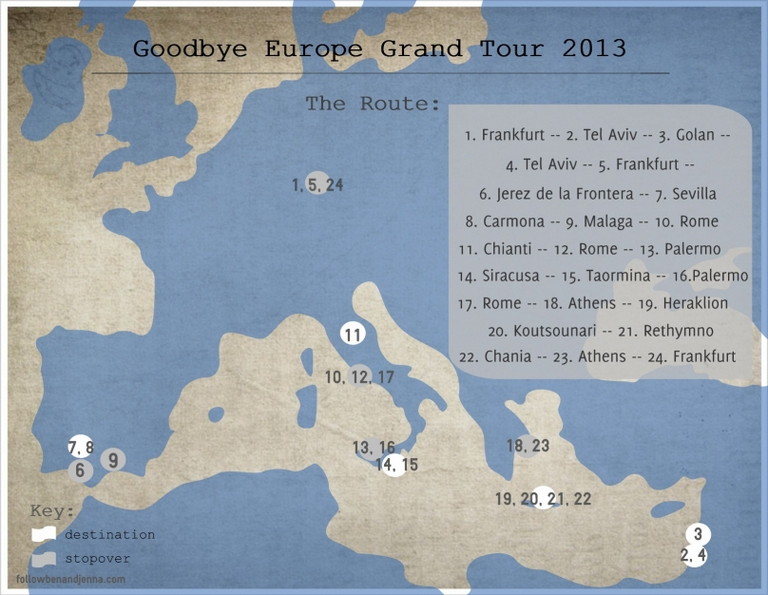 Europe itinerary route infographic